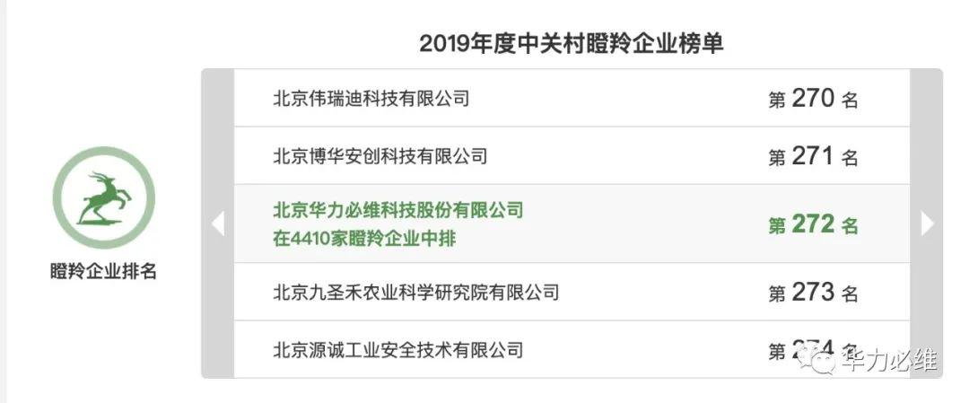 瞪羚企业   华力必维艺+1荣列中关村瞪羚企业榜272名